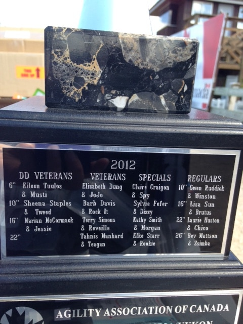 tweed trophy